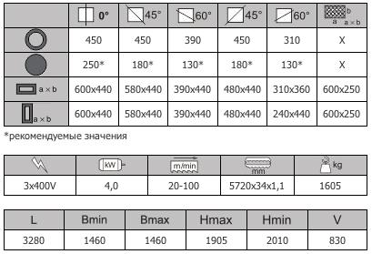 Двухстоечный лентопильный станок Pegas 440 х 600 -1