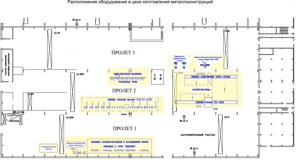 Расположение оборудования в цехе изготовления металлоконструкций